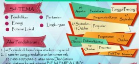 Lomba Call for Paper Tingkat Nasional MIPA Scientific Festival (MISTIC FEST)