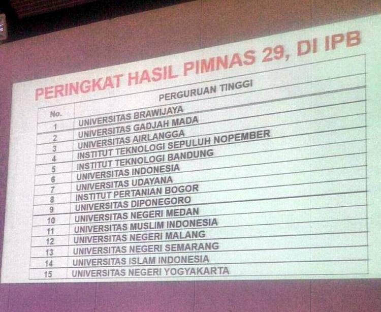peringkat universitas PIMNAS 2016