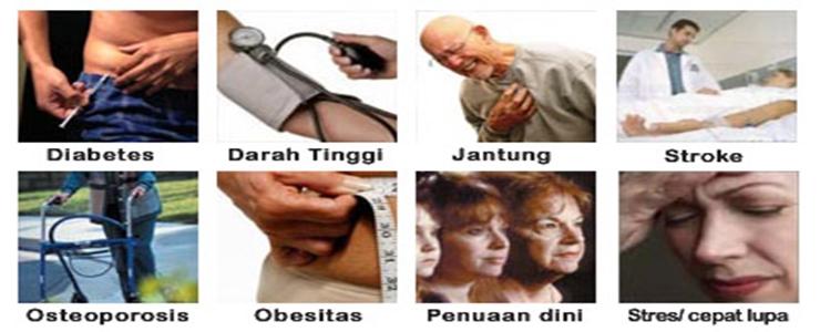 Kenali sakit atau penyakit
