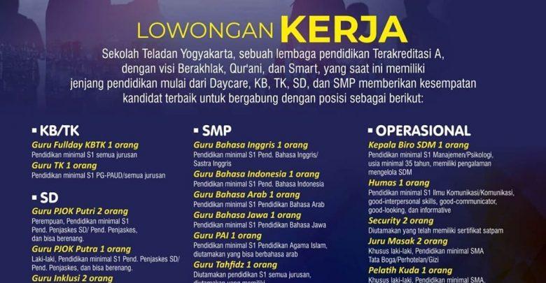 Lowongan Kerja Sekolah Teladan Yogyakarta Uny Community