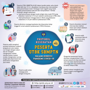 Infografis Protokol Kesehatan UTBK UNY 2021